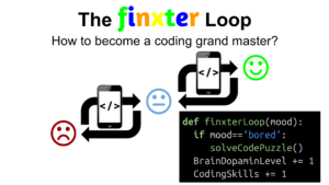 The Finxter Loop