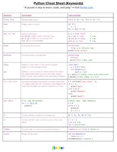 Cheat sheet python - Keywords
