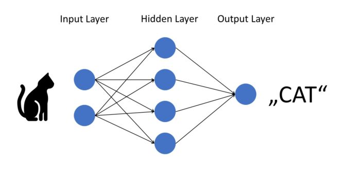 Tutorial] Neural Networks Made Easy — A Python One-Liner