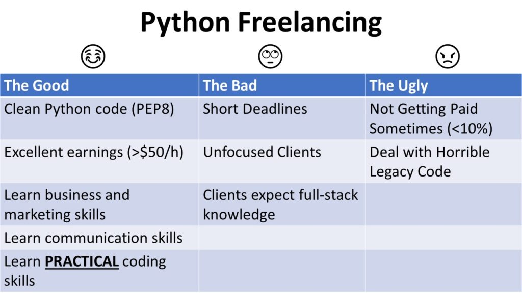 Python Freelancing Pros and Cons