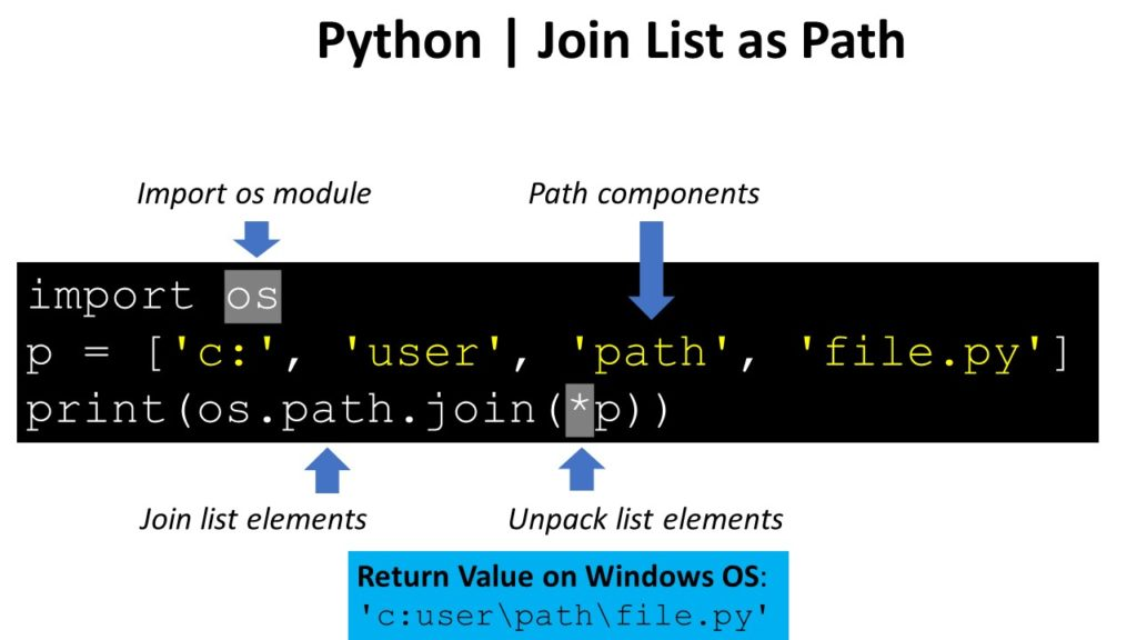 Python | Join List as Path