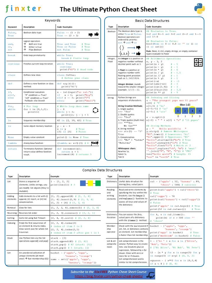 Python Ultimate Cheat Sheet