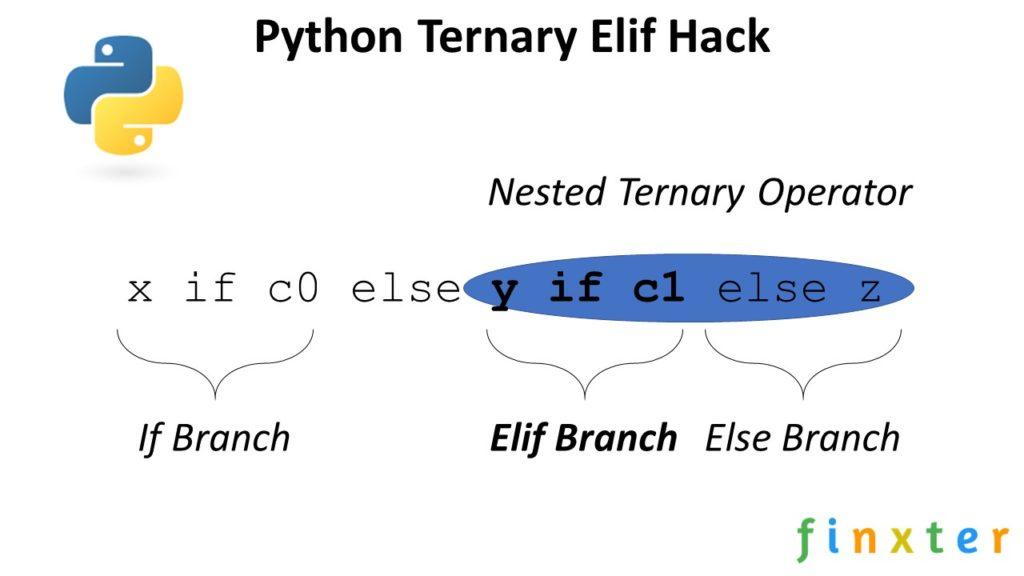 Python Ternary Elif