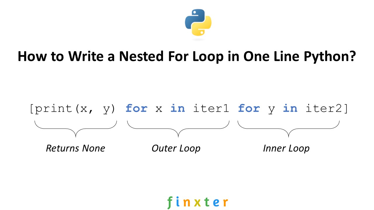 How to Write a Nested For Loop in One Line Python?  Finxter