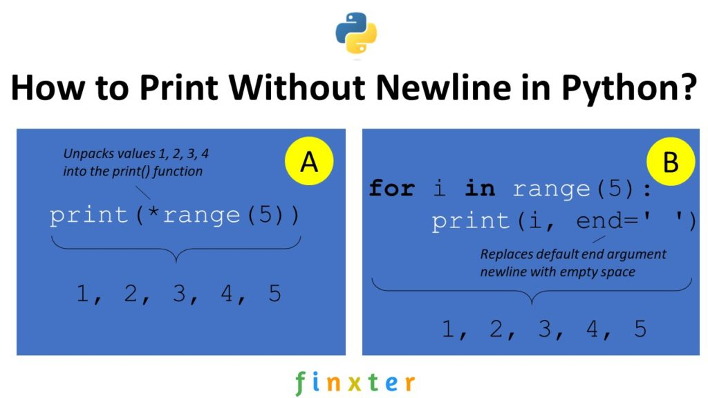 Print Without Newline Python (End Argument)