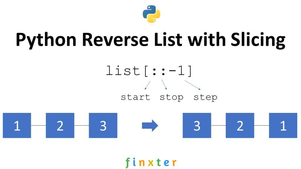 Python Reverse List with Slicing