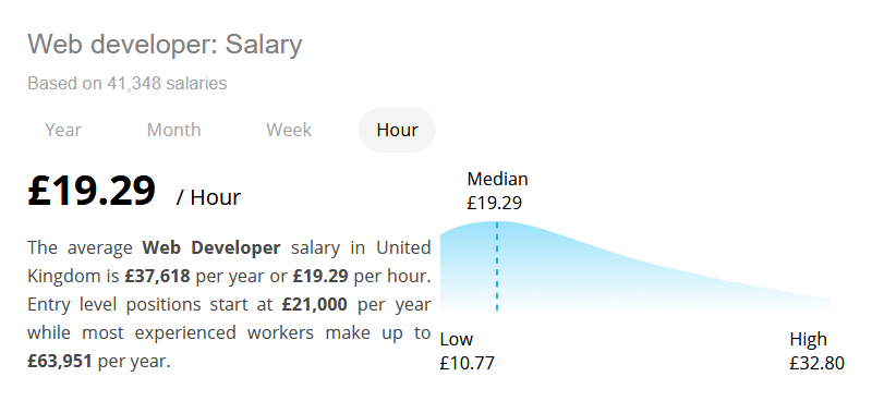 Freelance Developer Hourly Rate By Regions And Professions Finxter