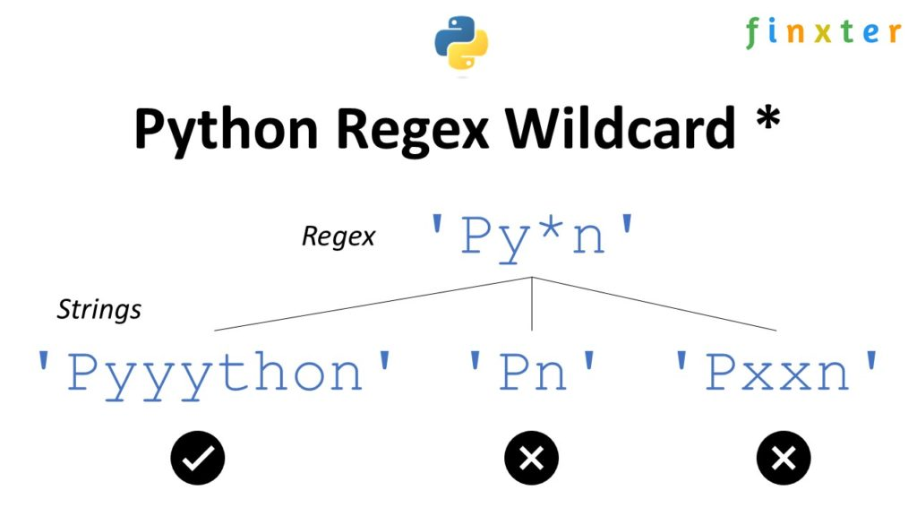Python Regex Asterisk Wildcard