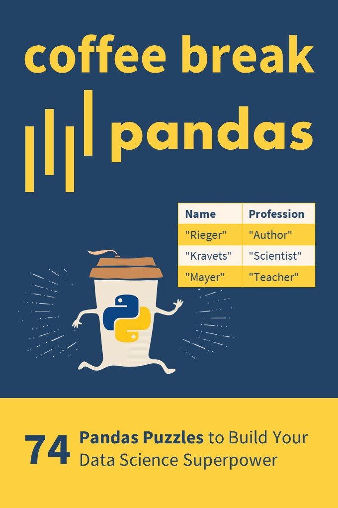Coffee Break Pandas Book