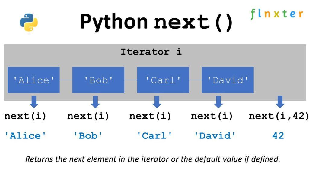 Python next()