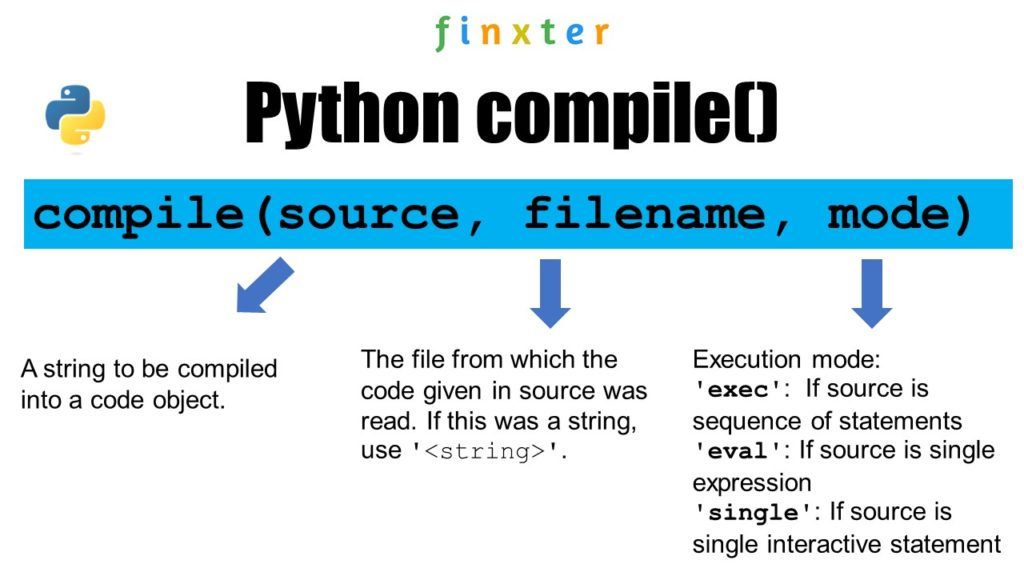 Python compile() built-in function -- Illustrated Explanation