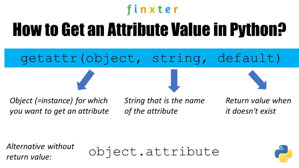 How to get an attribute with getattr() in Python - Illustrated Guide