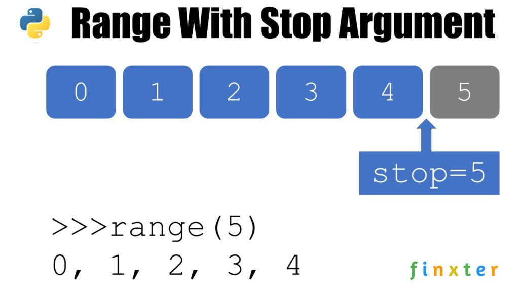 Python range() With One Argument Stop
