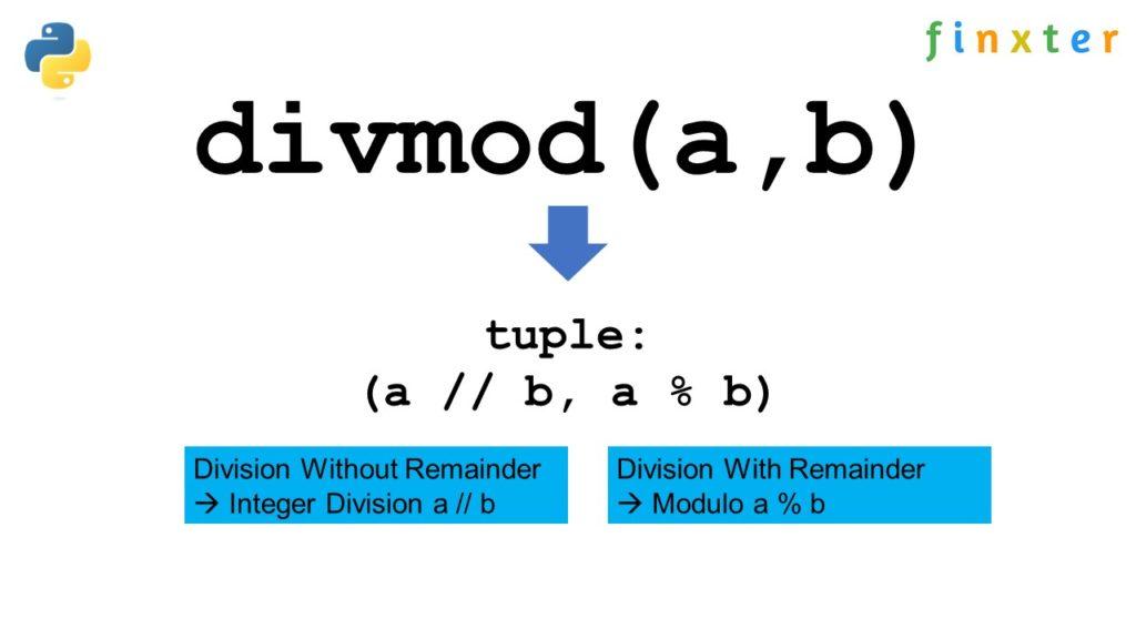Python divmod() visual explanation