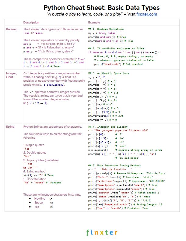 Python Data Structure Cheat Sheet