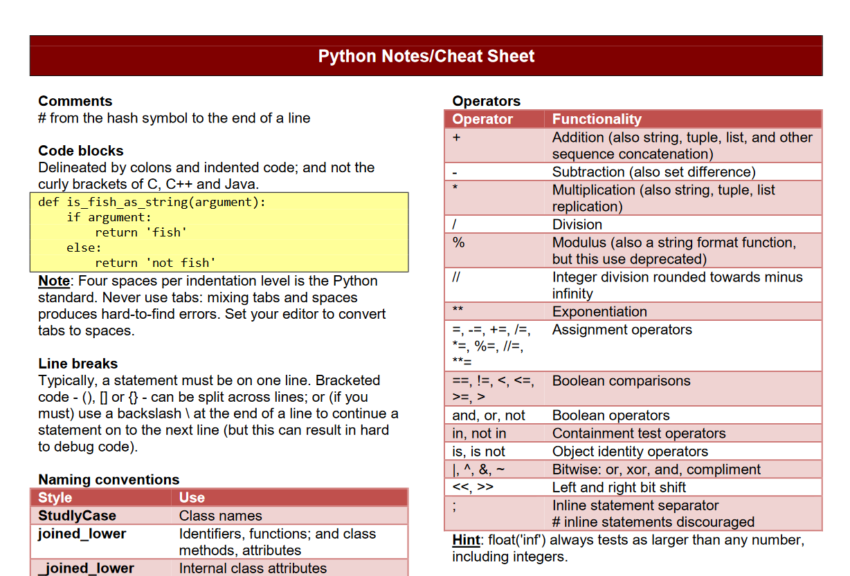 Python 20 String Cheat Sheet