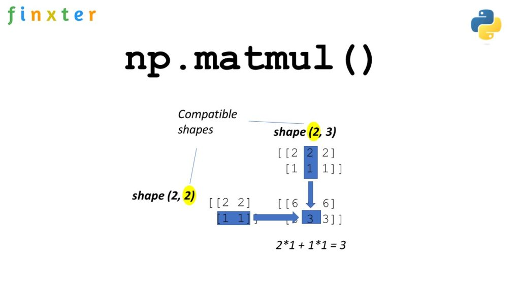 np.matmul() Example 2D Matrix Multiplication
