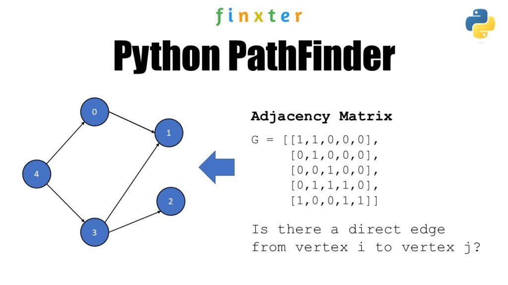 Python Path Finder Algorithm
