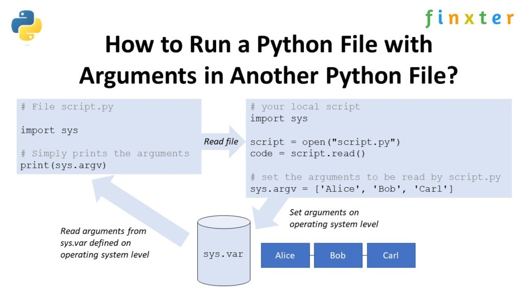 How to Execute a Python File with Arguments in Python? Visual Explanation