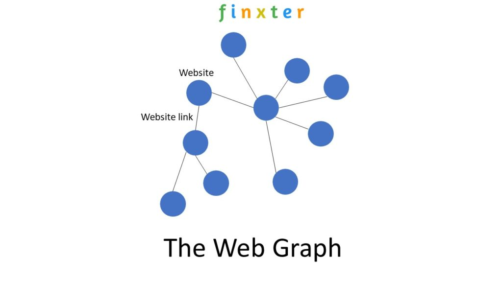 The web graph example
