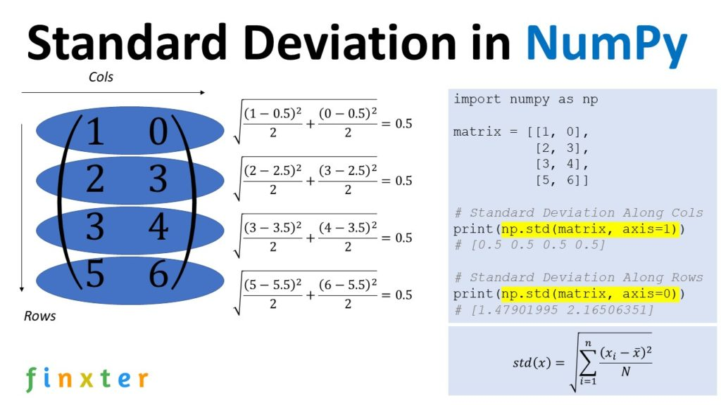 How to Calculate the Standard Deviation in NumPy?