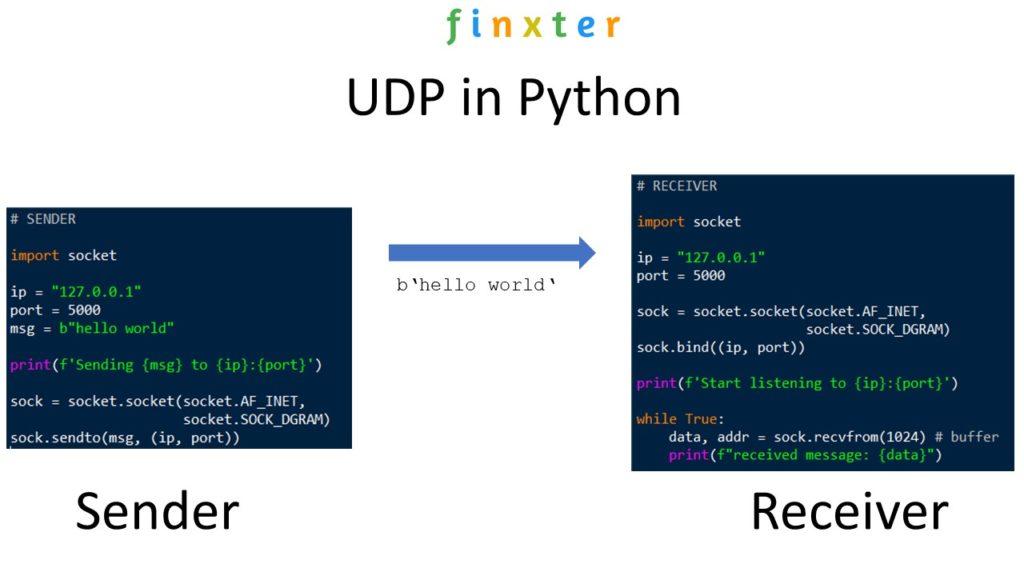 UDP Python