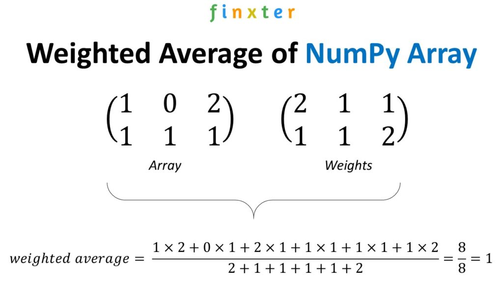 Weighted Average of NumPy Array - Problem Example
