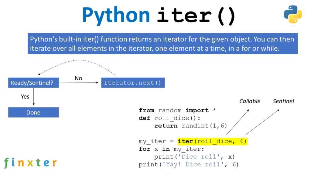Python iter() Explained - Sentinel + Callable