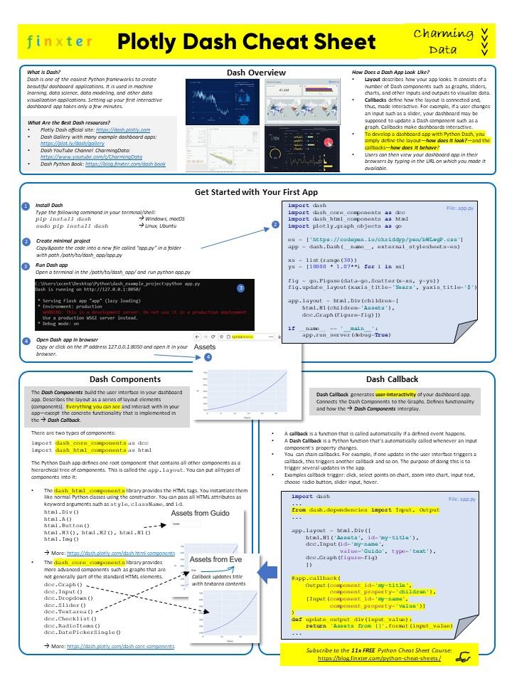 Python Plotly Dash Cheat Sheet