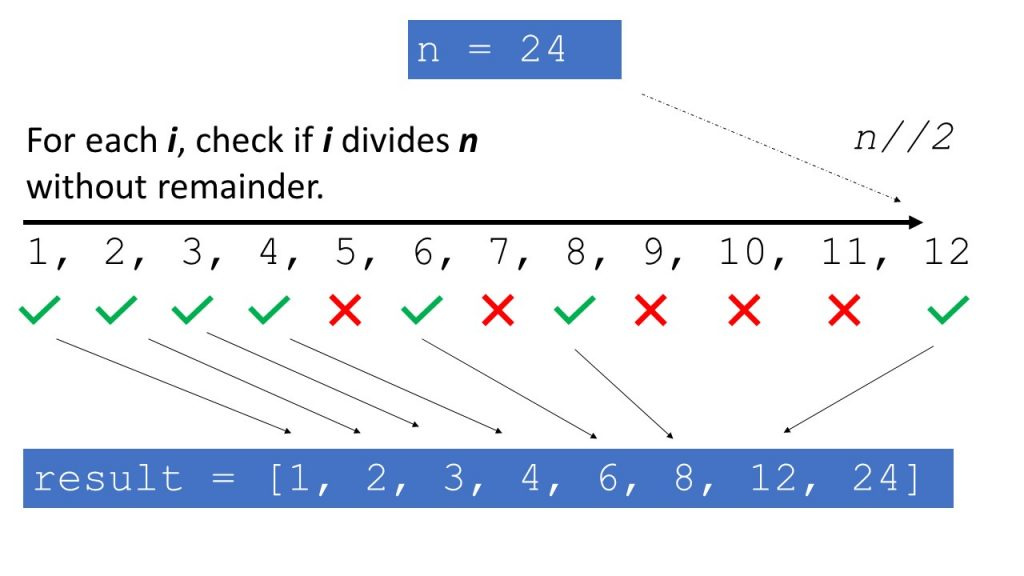 How to Get All Divisors of a Number in Python?