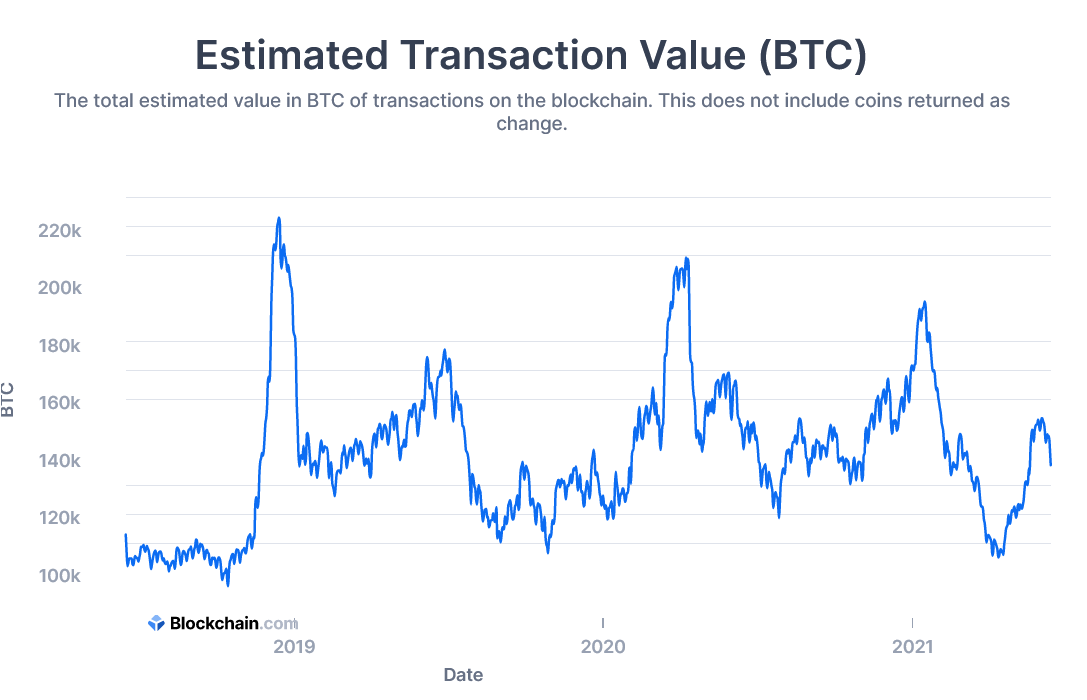 The $31,000,000 Bitcoin Valuation Thesis