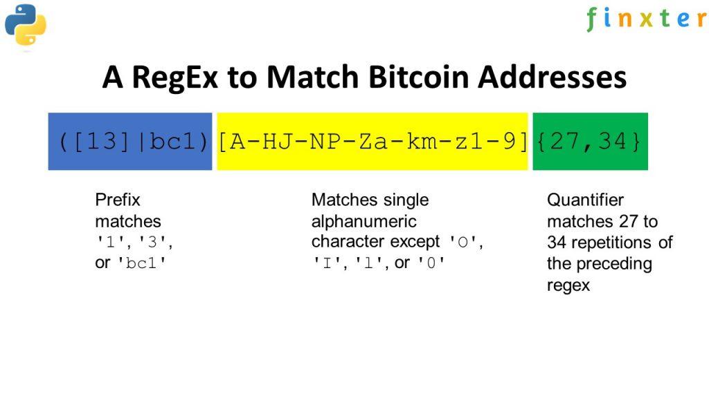 A RegEx to Match Bitcoin Addresses